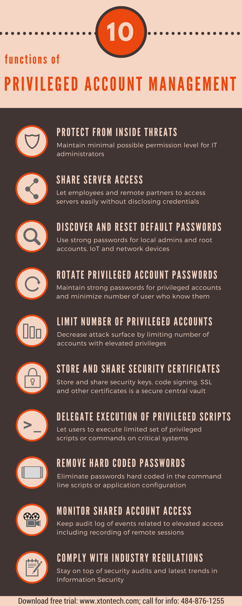 Infographics PAM privileged account and access management xton technologies