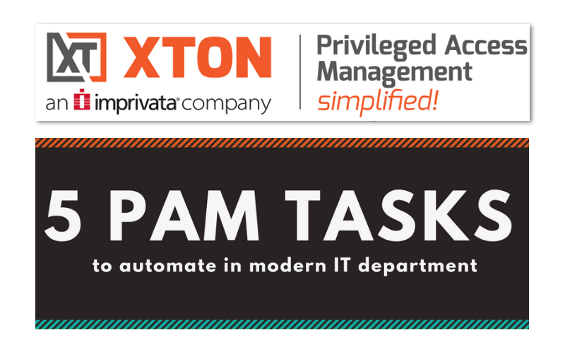 Privilege Access management Automation Infographics