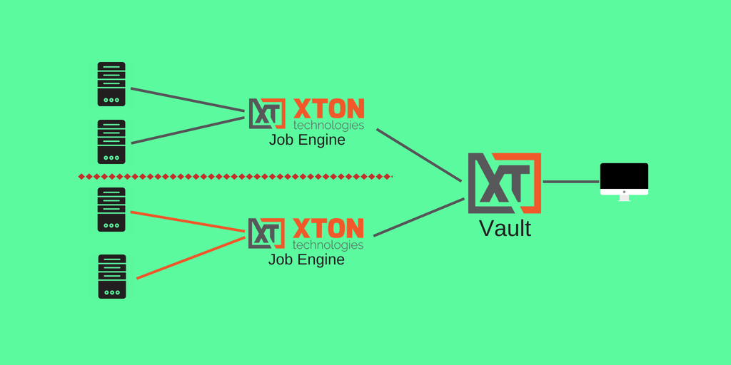 XTAM Job Engine Remote Deployment