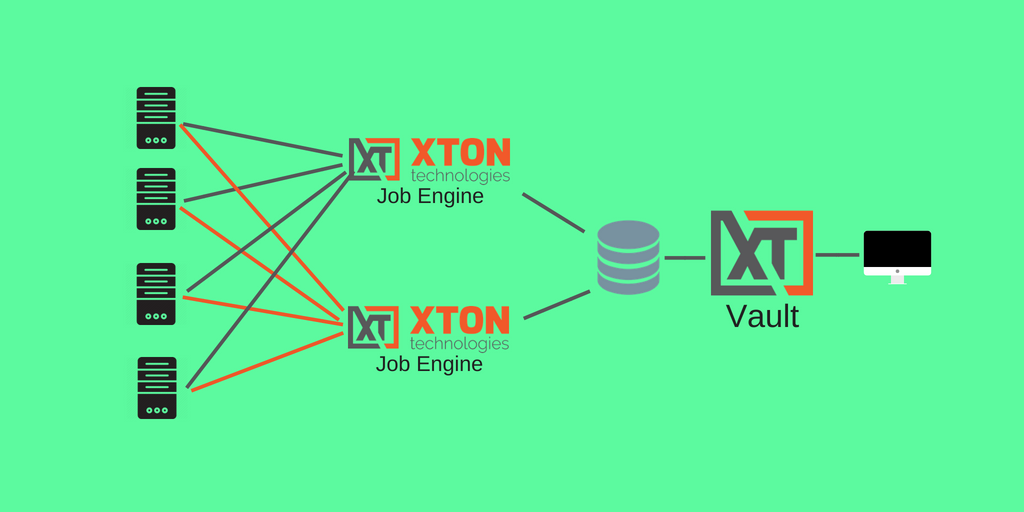 XTAM Job Engine Local Deployment