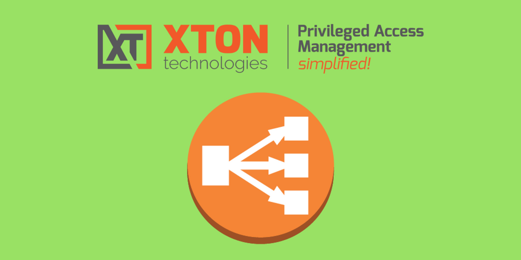 Xton Access Manager Front-End Server Architecture
