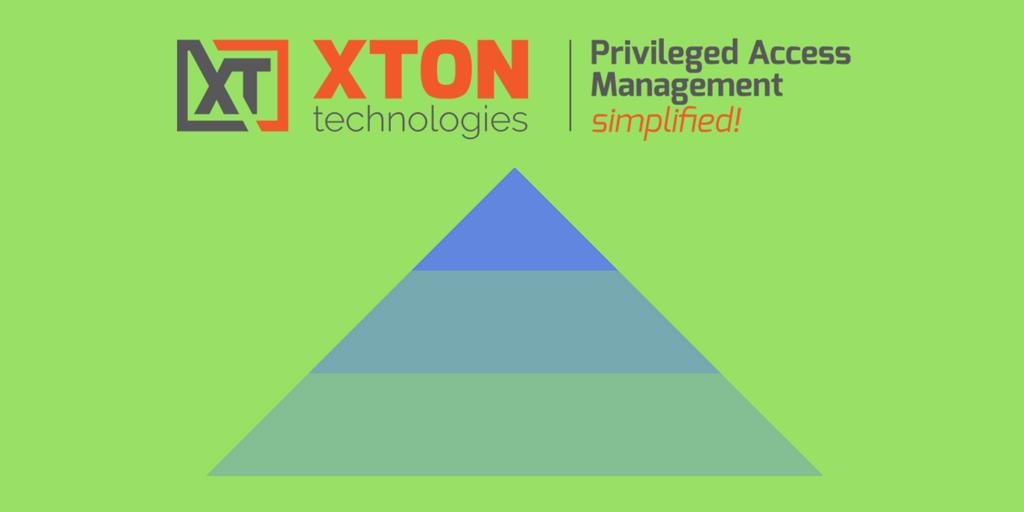 Xton Technologies XTAM Enhanced Security Administrative Environment ESAE