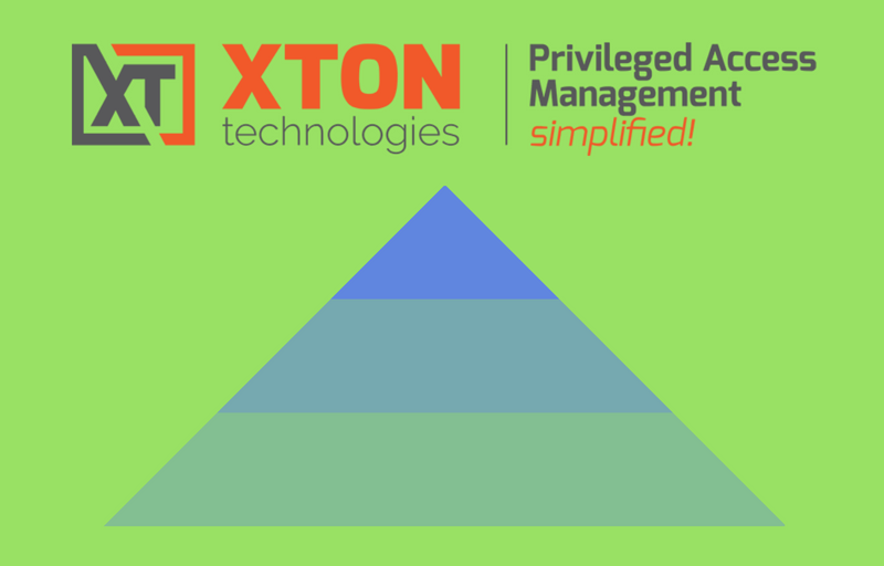 Xton Technologies XTAM Enhanced Security Administrative Environment ESAE