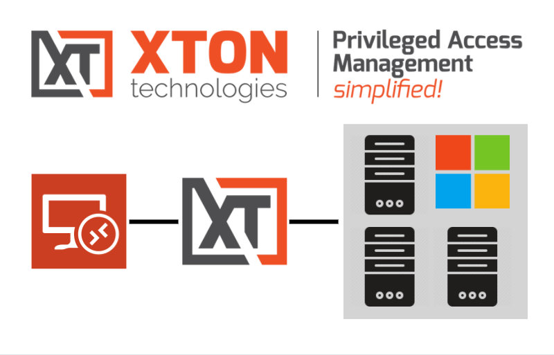 Xton Access Manager Product Update 2.3.202011222312 RDS Farm