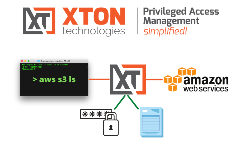 Xton Access Manager Product Update 2.3.202012062257 AWS CLI Proxy SSH Tunnel Restriction Transparent Perimeter