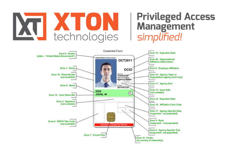 Xton Access Manager Product Update 2.3.202103282220 smart card x.509 solaris VMWare ESXi regexp